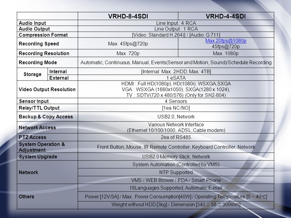 VRHD-8-4SDI VRHD-4-4SDI Audio Input Line Input : 4 RCA Audio Output