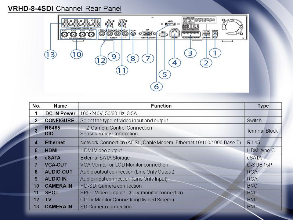 VRHD-8-4SDI Channel Rear Panel
