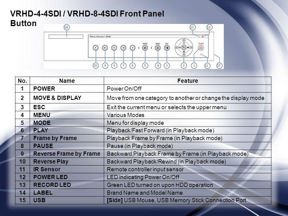 VRHD-4-4SDI / VRHD-8-4SDI Front Panel Button