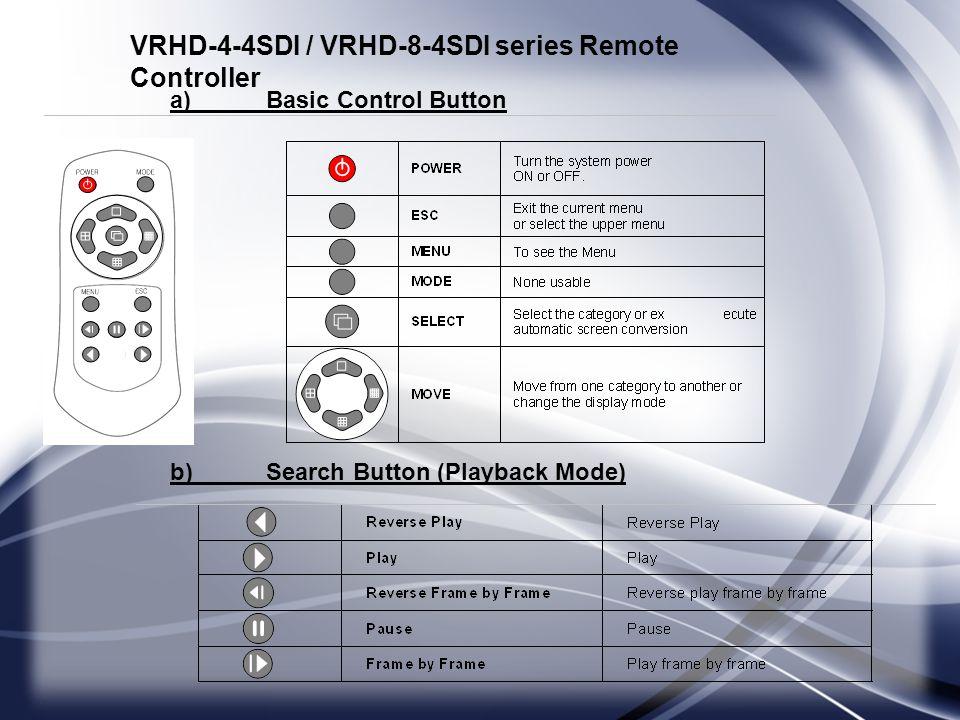 VRHD-4-4SDI / VRHD-8-4SDI series Remote Controller