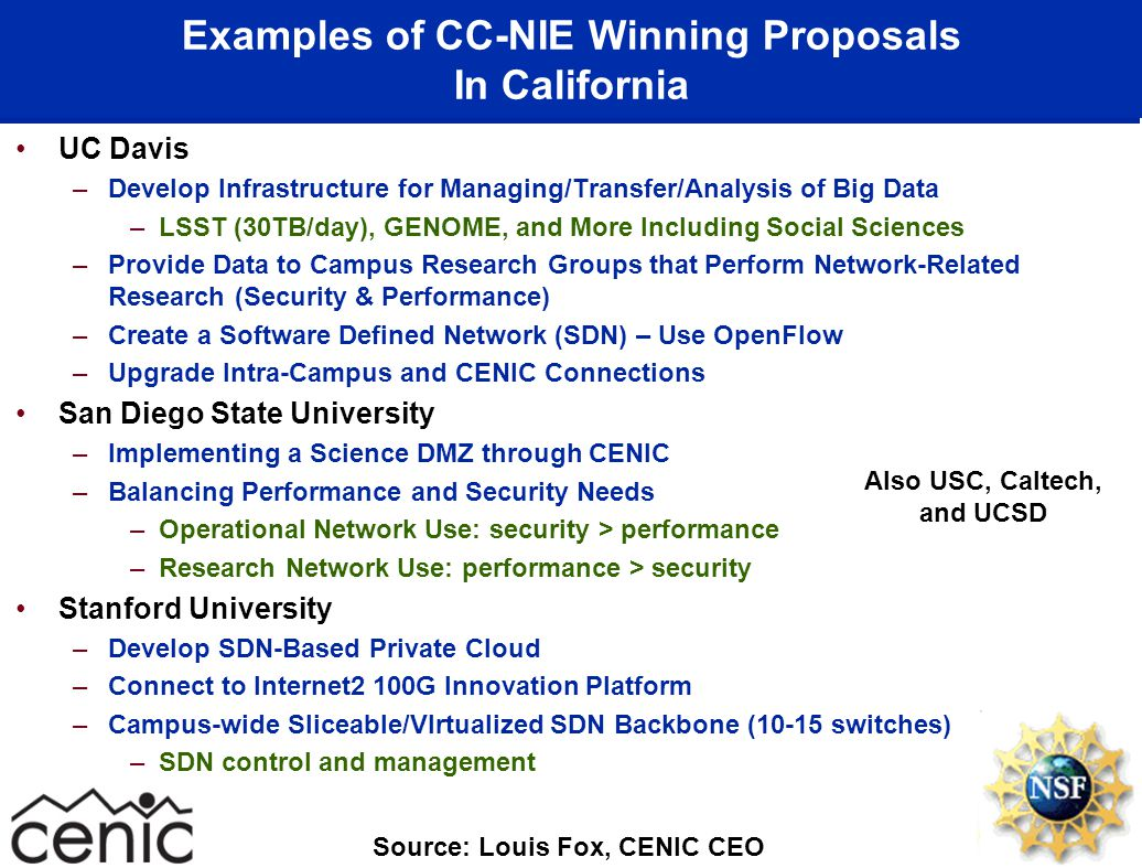 Examples of CC-NIE Winning Proposals In California