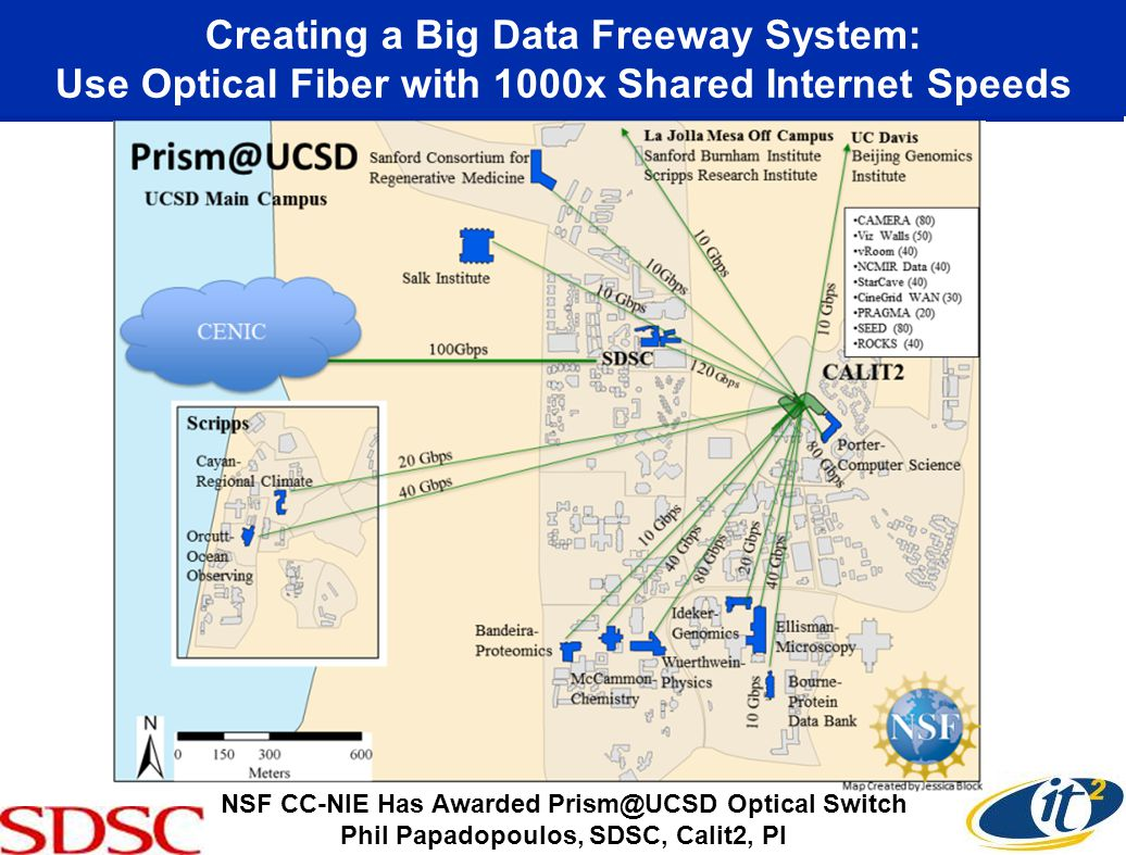 Creating a Big Data Freeway System: Use Optical Fiber with 1000x Shared Internet Speeds