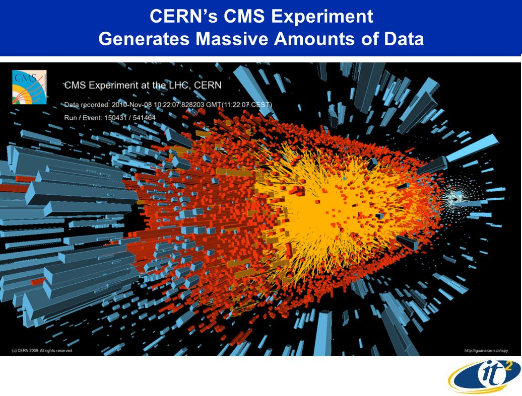 CERN's CMS Experiment Generates Massive Amounts of Data