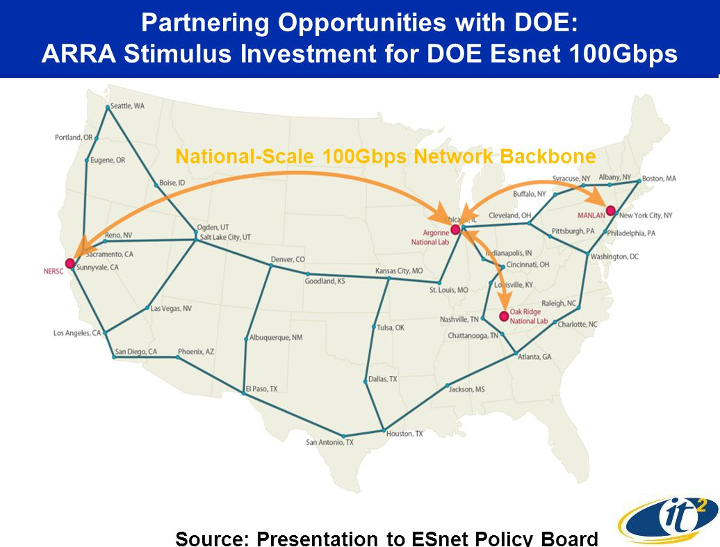 Partnering Opportunities with DOE: ARRA Stimulus Investment for DOE Esnet 100Gbps