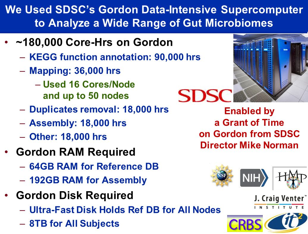 Enabled by a Grant of Time on Gordon from SDSC Director Mike Norman