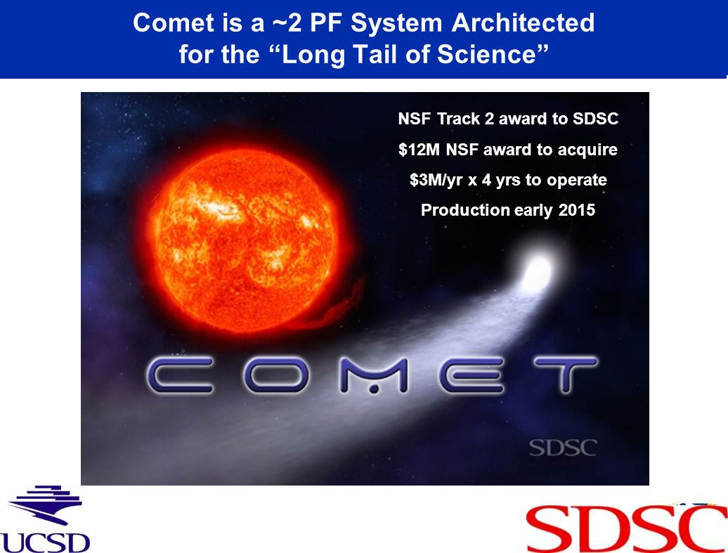 Comet is a ~2 PF System Architected for the Long Tail of Science