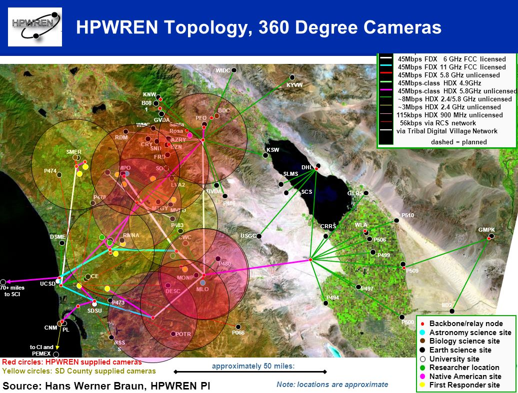 HPWREN Topology, 360 Degree Cameras