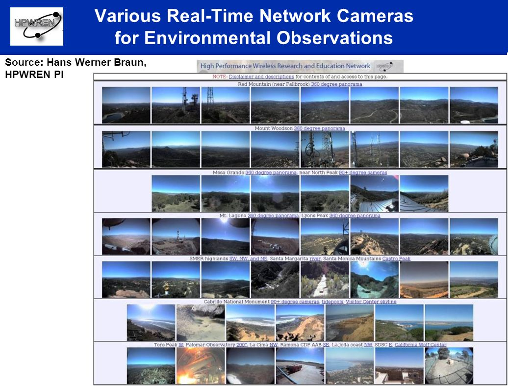 Various Real-Time Network Cameras for Environmental Observations