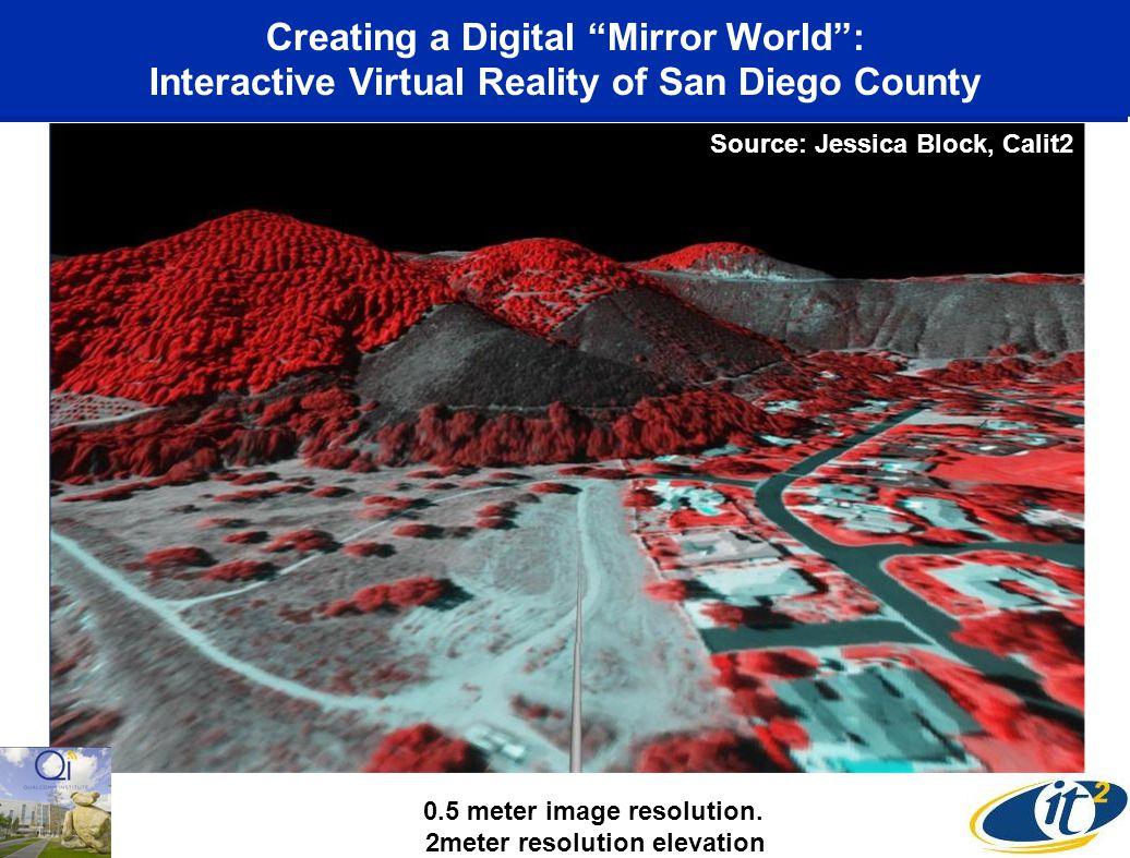 0.5 meter image resolution. 2meter resolution elevation