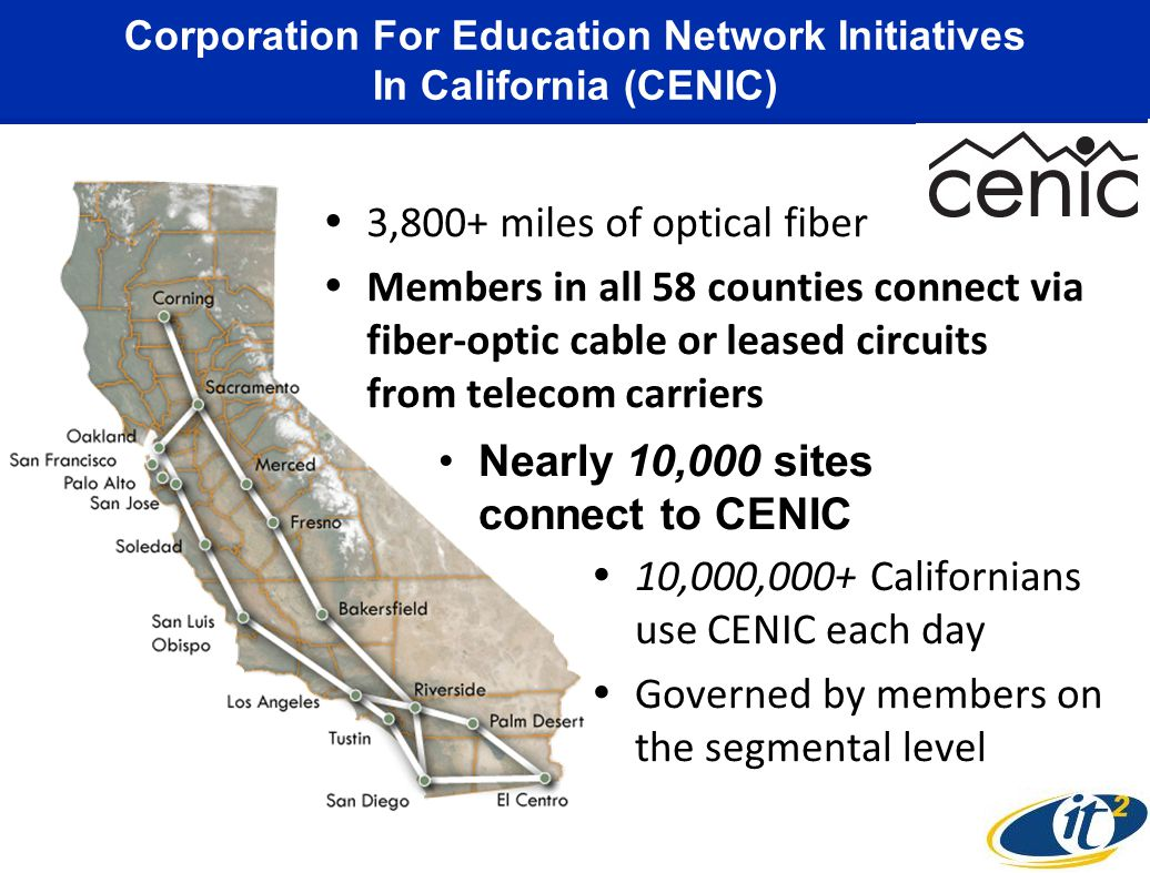 Corporation For Education Network Initiatives In California (CENIC)