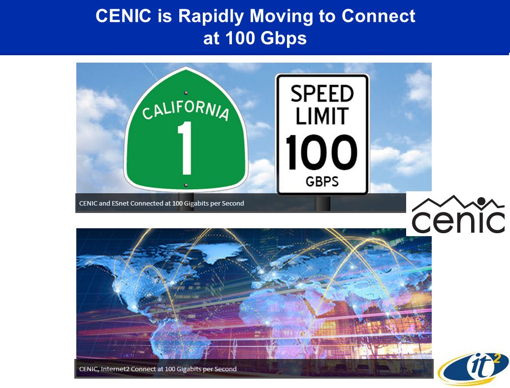 CENIC is Rapidly Moving to Connect at 100 Gbps