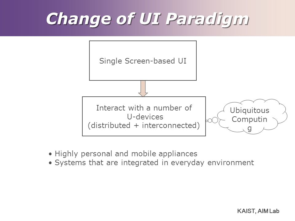 Change of UI Paradigm Single Screen-based UI Interact with a number of