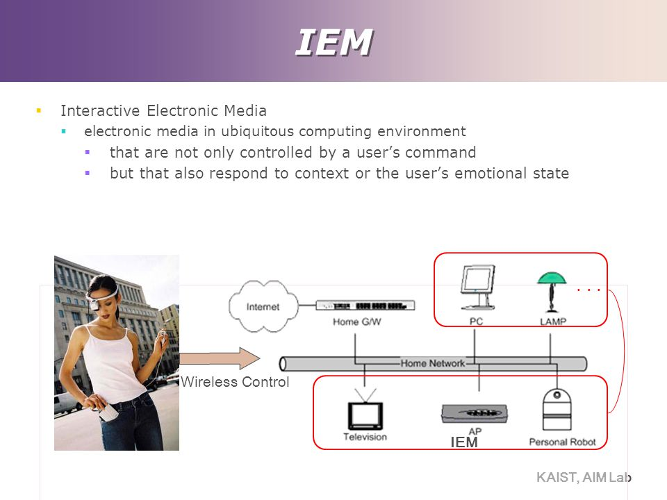 IEM . . . Interactive Electronic Media