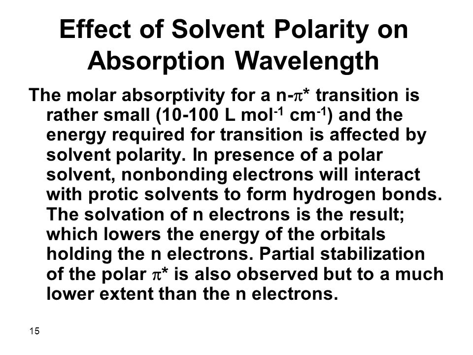 Effect of Solvent Polarity on Absorption Wavelength