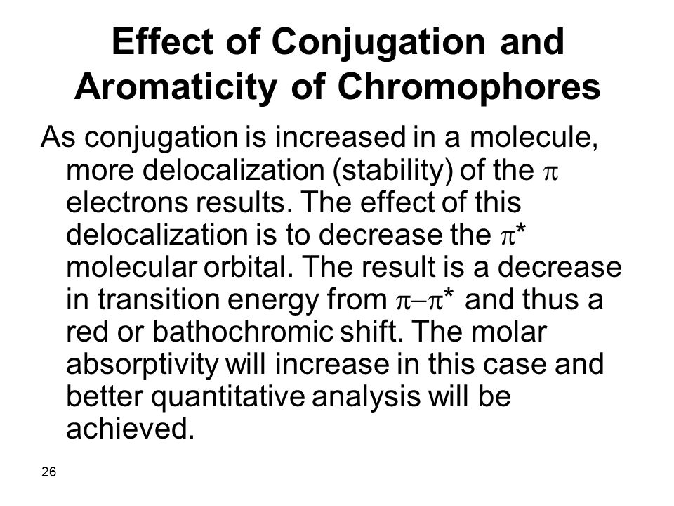 Effect of Conjugation and Aromaticity of Chromophores