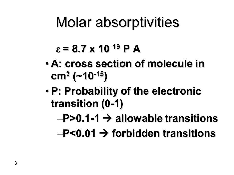 Molar absorptivities e = 8.7 x 10 19 P A