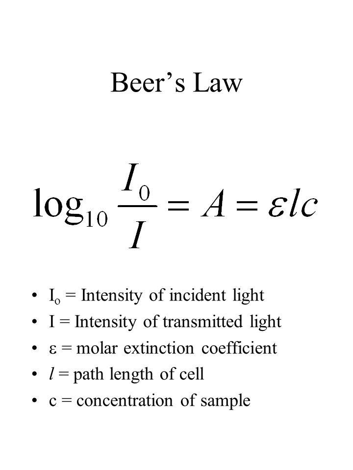 Beer's Law Io = Intensity of incident light