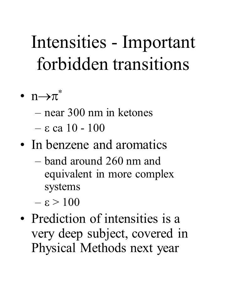 Intensities - Important forbidden transitions