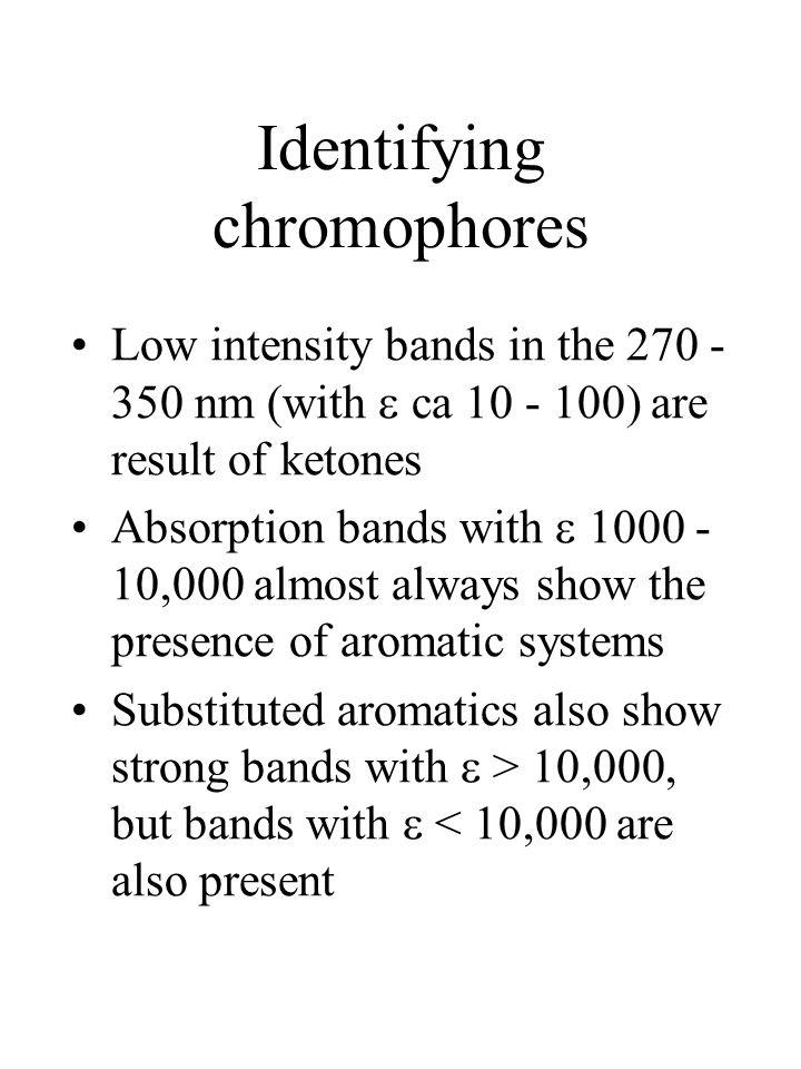 Identifying chromophores