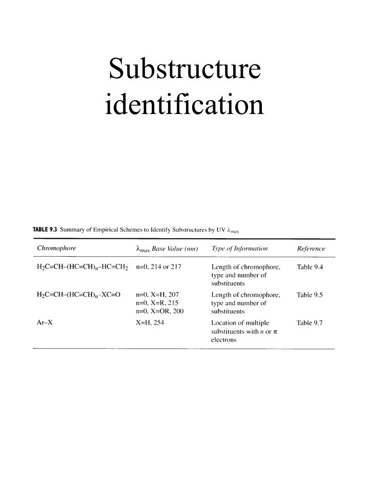 Substructure identification