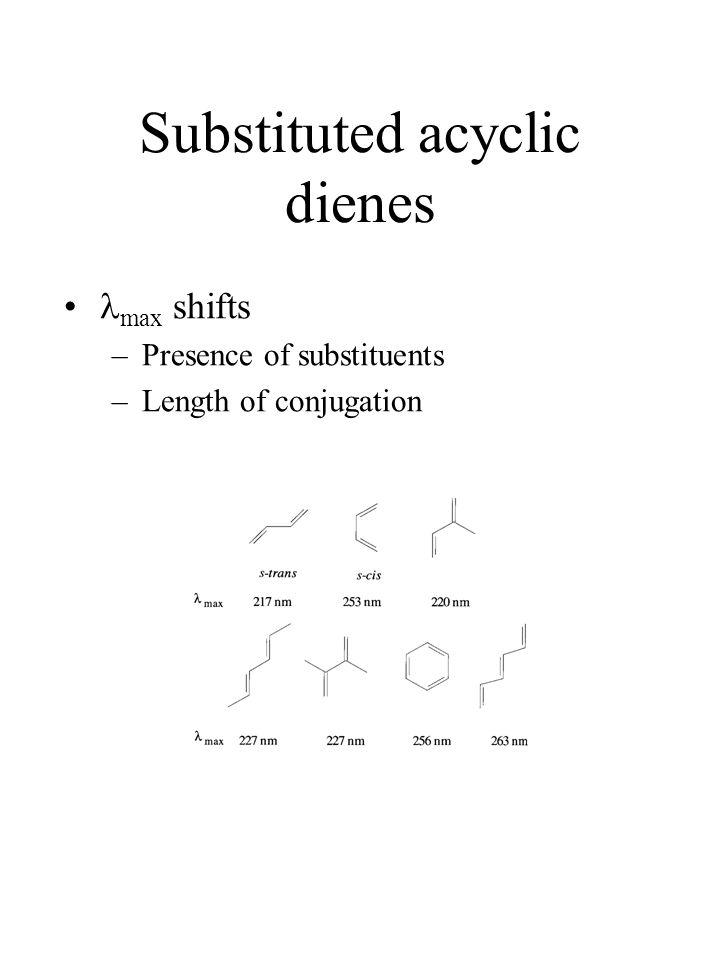 Substituted acyclic dienes