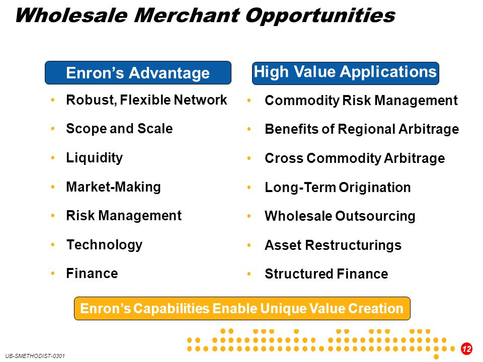 Wholesale Merchant Opportunities