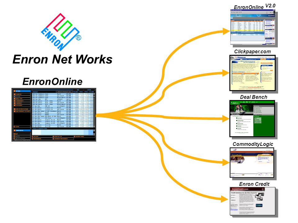 Enron Net Works EnronOnline ® V2.0 EnronOnline Clickpaper.com