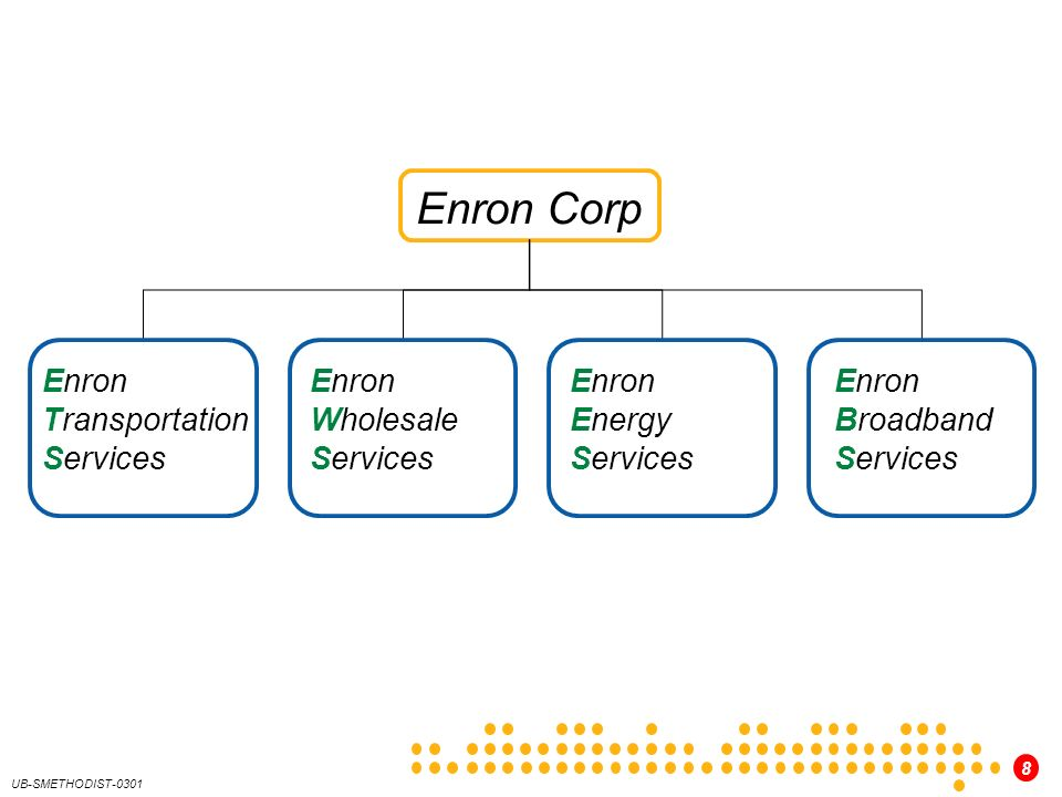 Enron Corp Enron Transportation Services Enron Wholesale Services