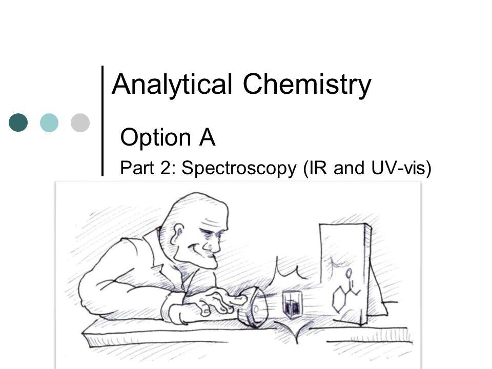 Option A Part 2: Spectroscopy (IR and UV-vis)