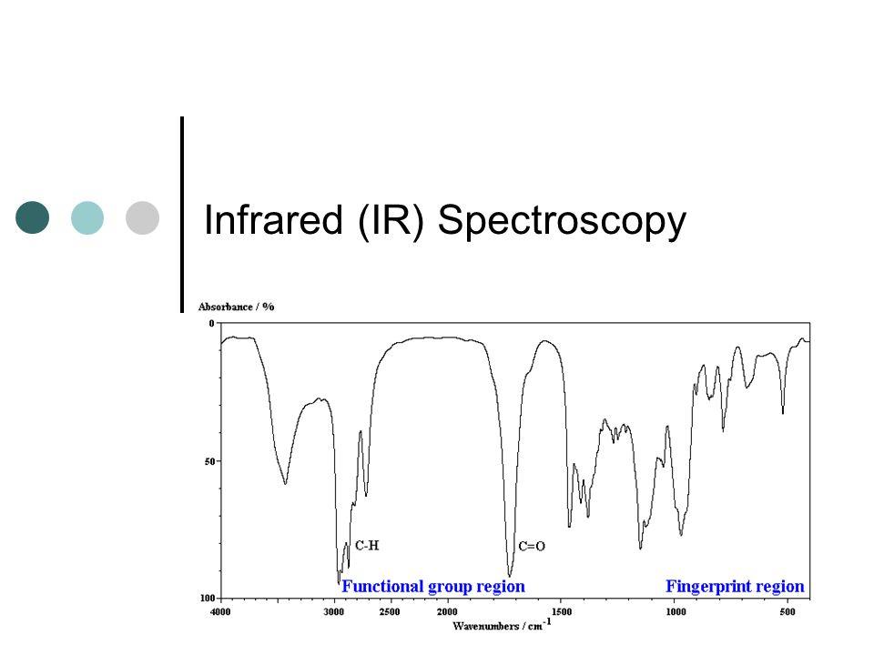 Infrared (IR) Spectroscopy