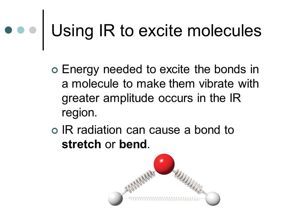 Using IR to excite molecules