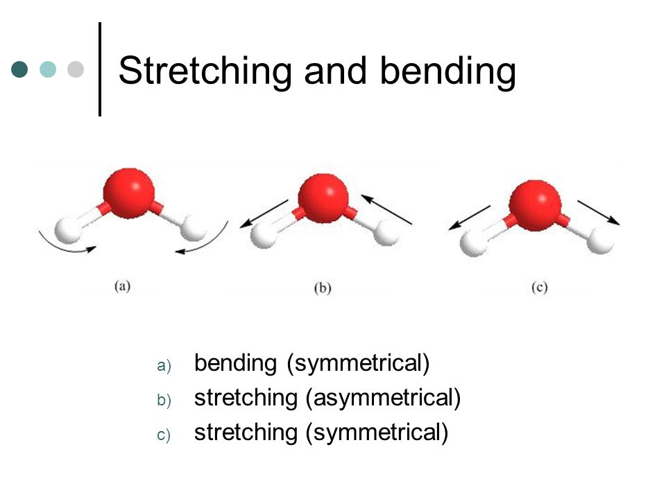 Stretching and bending