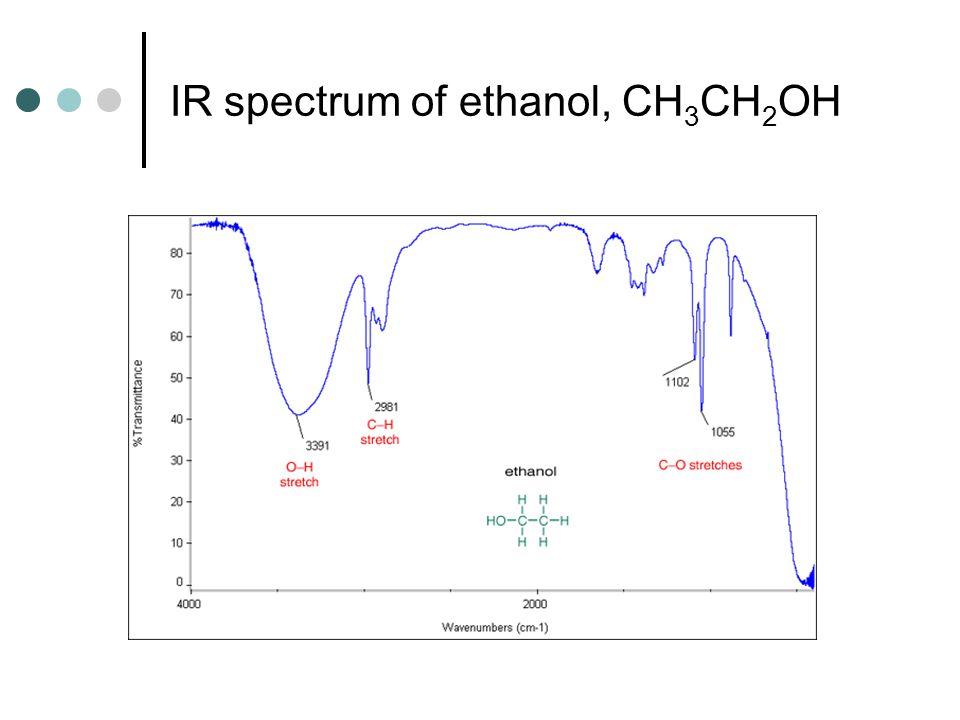 IR spectrum of ethanol, CH3CH2OH