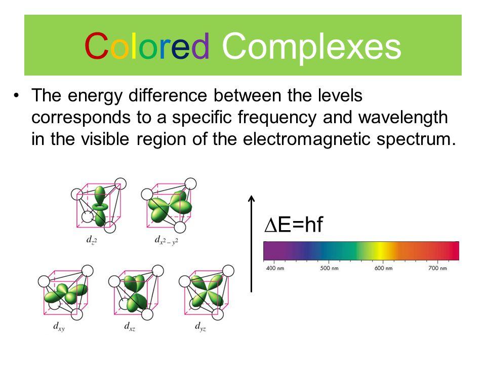 Colored Complexes E=hf