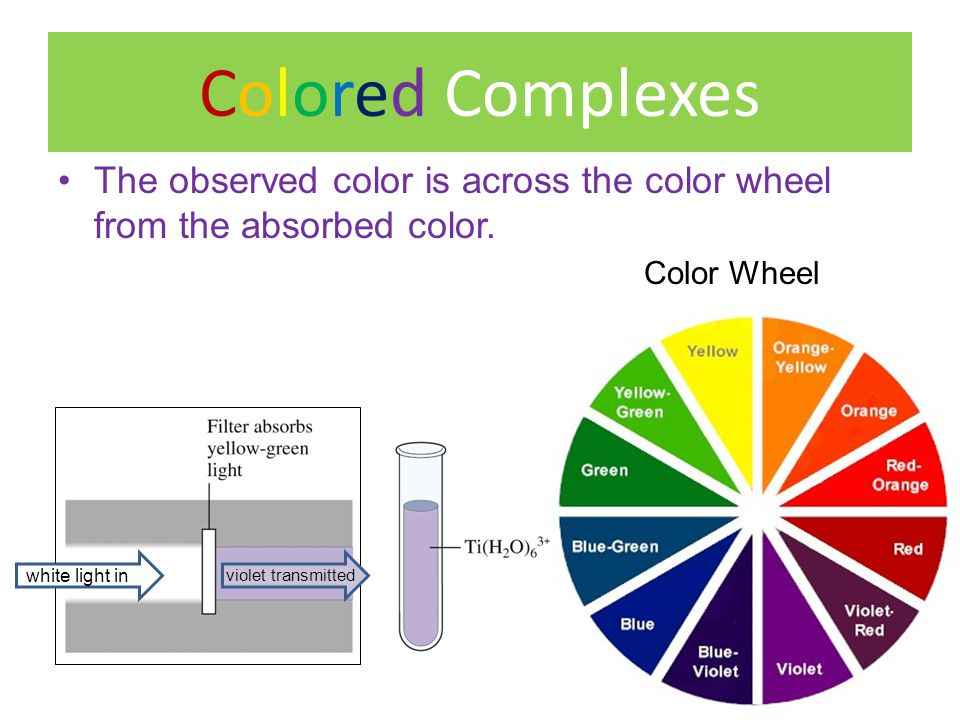 Colored Complexes The observed color is across the color wheel from the absorbed color. Color Wheel.