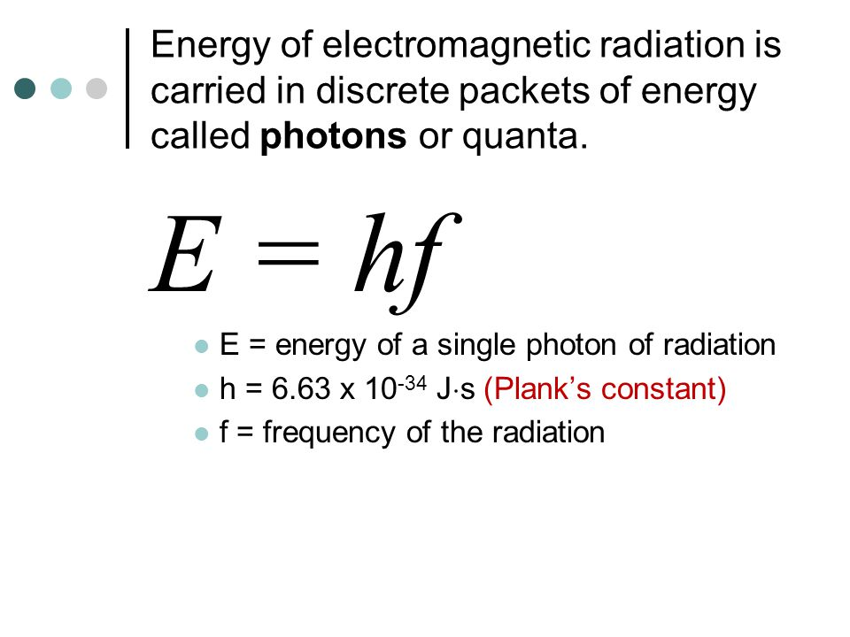 Energy of electromagnetic radiation is carried in discrete packets of energy called photons or quanta.