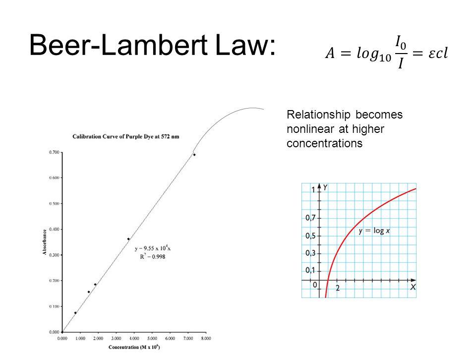 Beer-Lambert Law: 𝐴= 𝑙𝑜𝑔 10 𝐼 0 𝐼 =𝜀𝑐𝑙