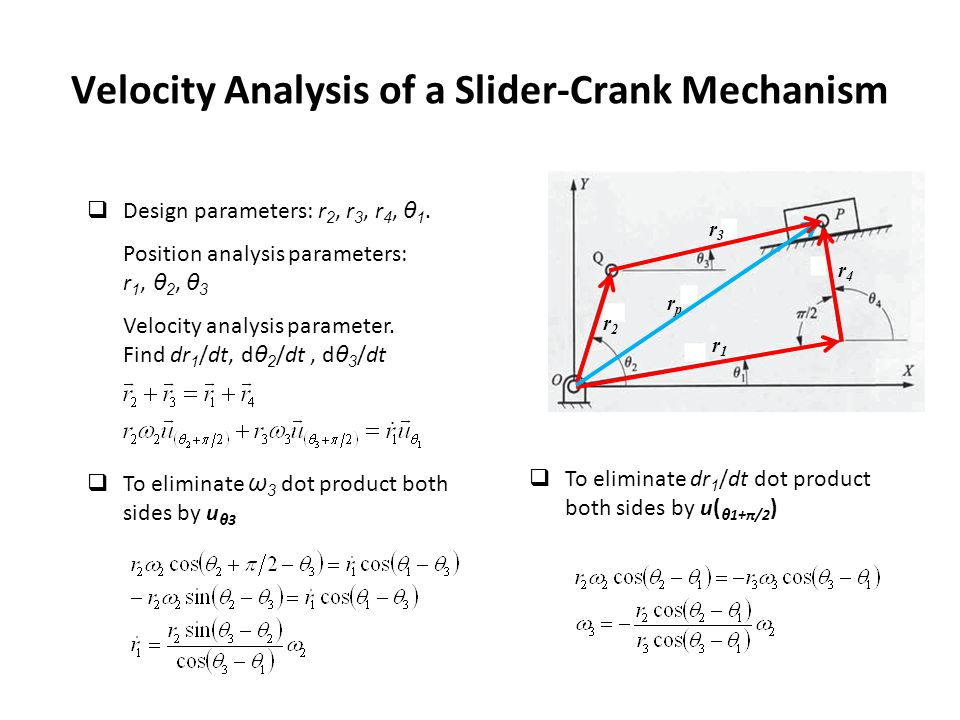 Velocity Analysis of a Slider-Crank Mechanism