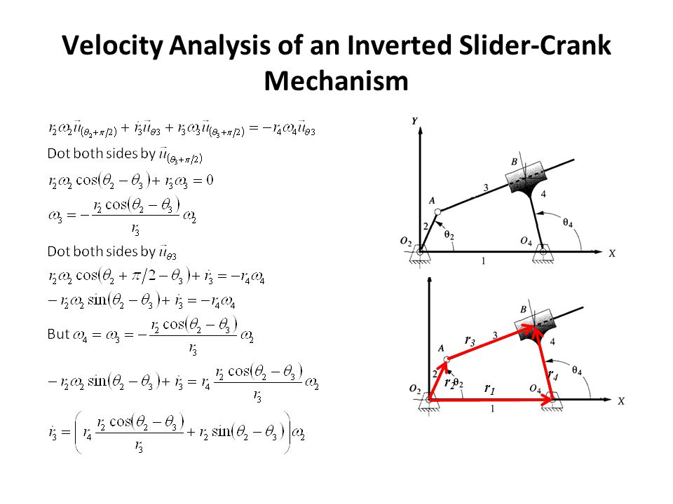 Velocity Analysis of an Inverted Slider-Crank Mechanism