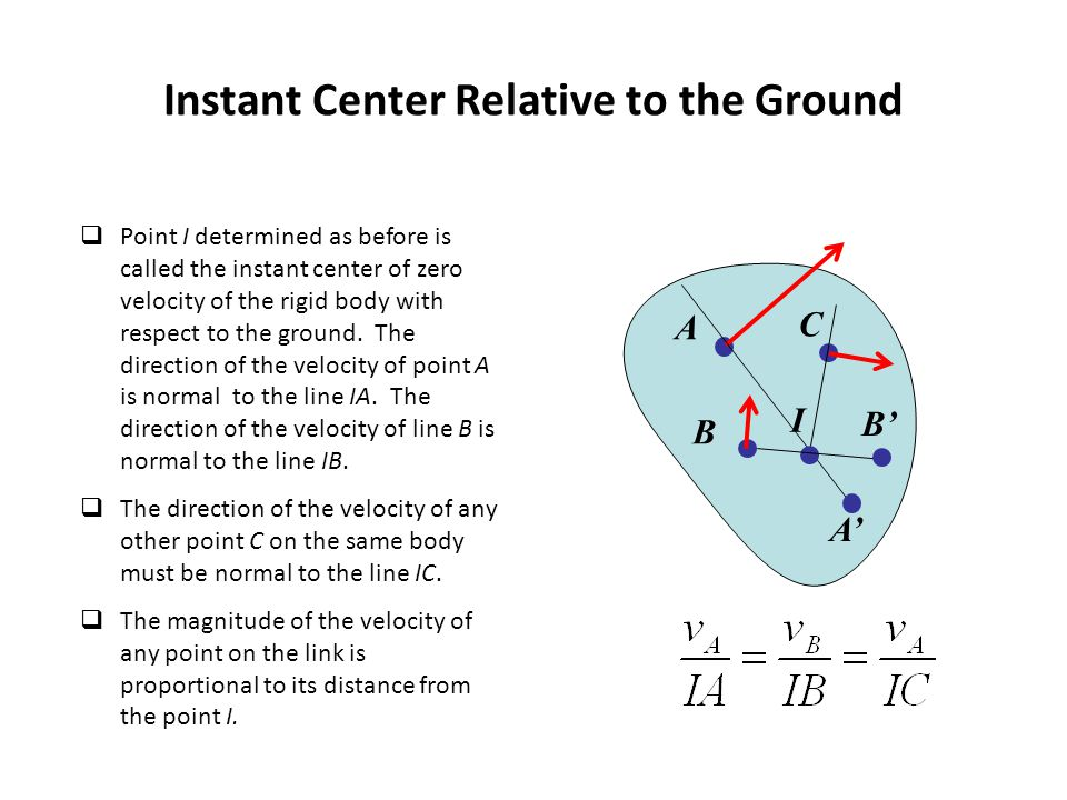 Instant Center Relative to the Ground