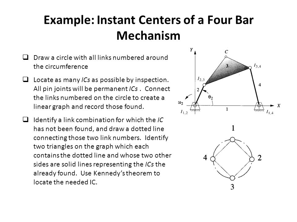 Example: Instant Centers of a Four Bar Mechanism