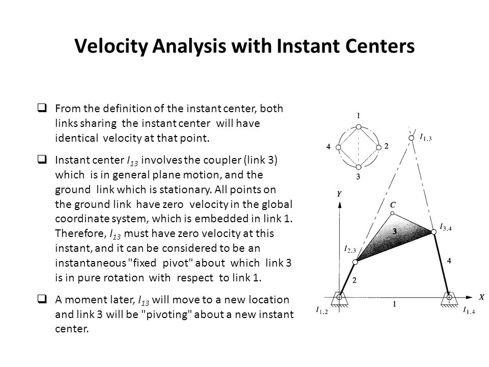 Velocity Analysis with Instant Centers