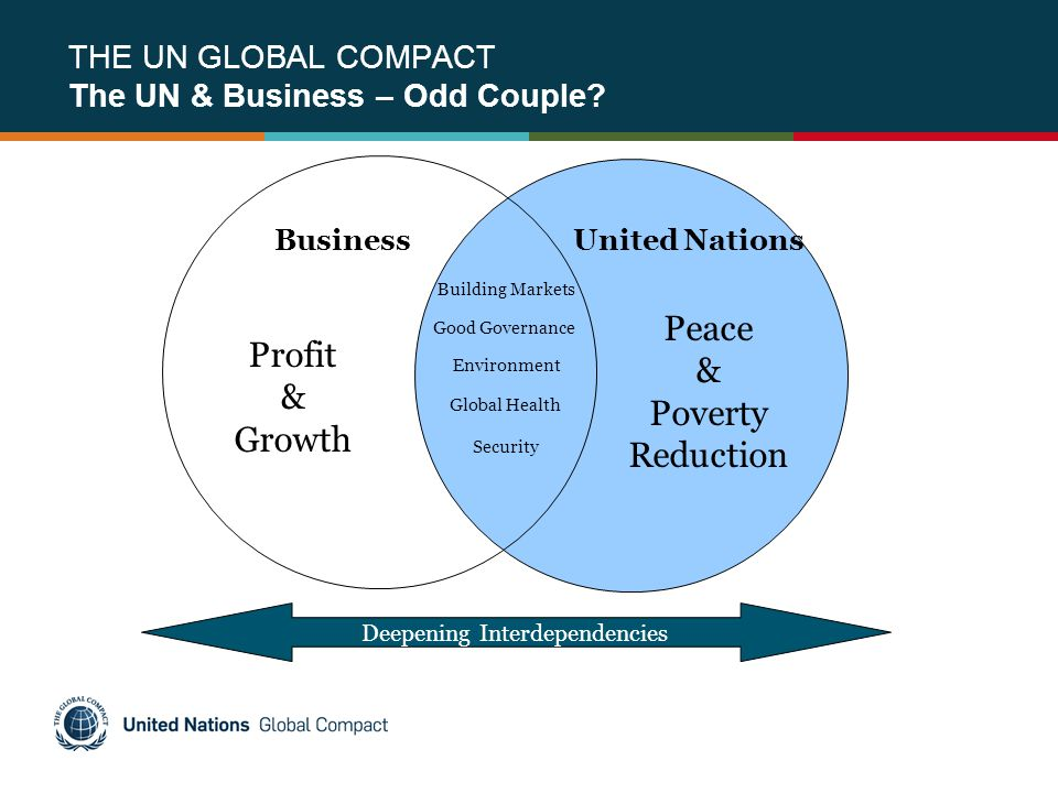 THE UN GLOBAL COMPACT The UN & Business – Odd Couple