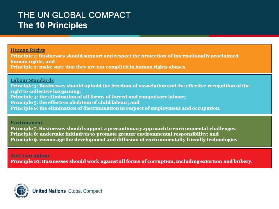 THE UN GLOBAL COMPACT The 10 Principles
