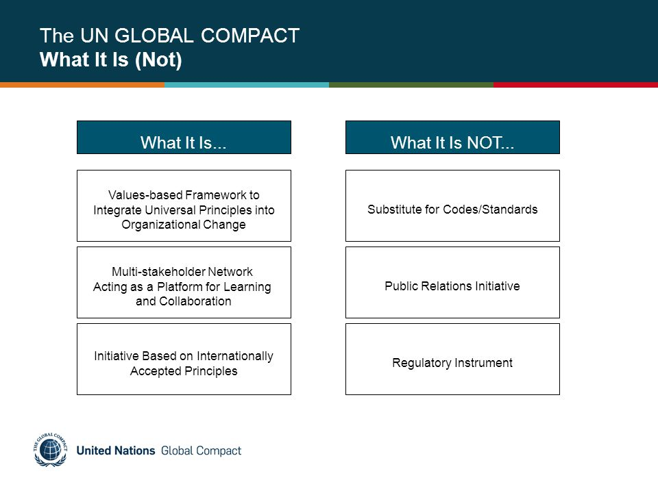 The UN GLOBAL COMPACT What It Is (Not)