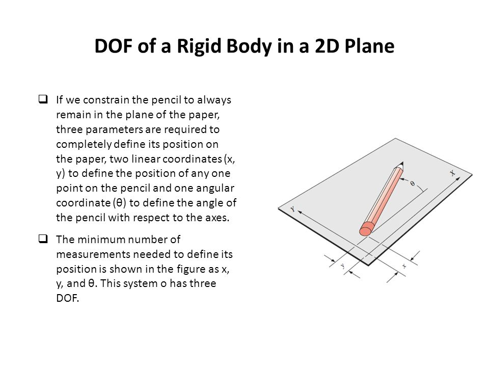 DOF of a Rigid Body in a 2D Plane