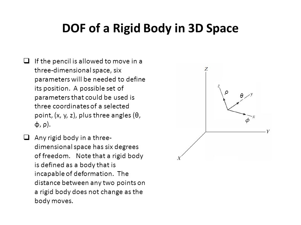 DOF of a Rigid Body in 3D Space