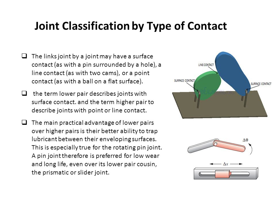 Joint Classification by Type of Contact