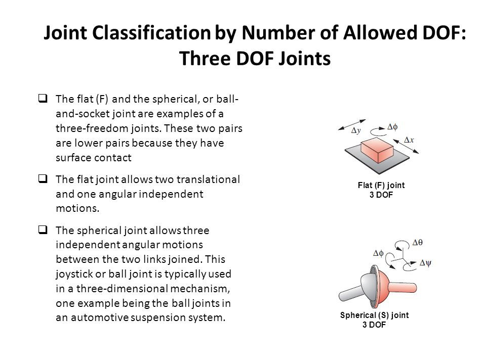 Joint Classification by Number of Allowed DOF: Three DOF Joints
