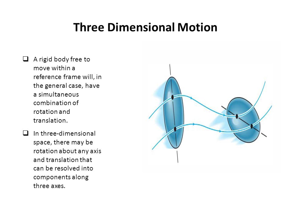 Three Dimensional Motion